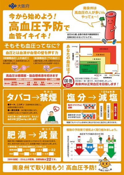 ISH高血圧予防啓発リーフレット01