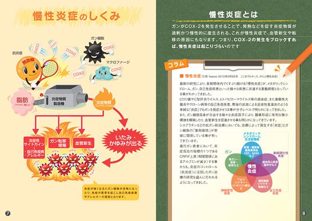 医療研究機関 パンフレット デザイン制作